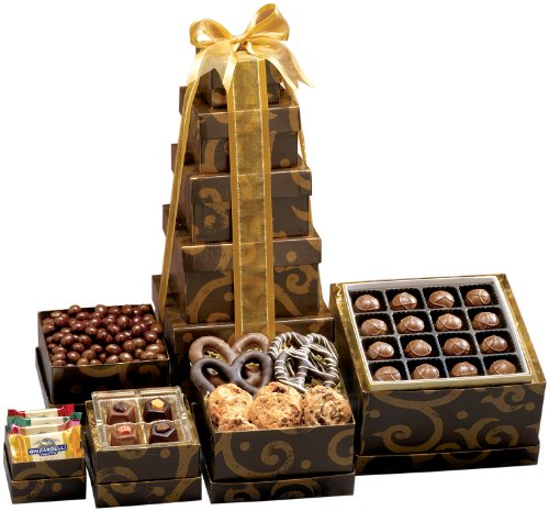 Best Christmas Gift Ideas, Christmas Gift Basket Ideas